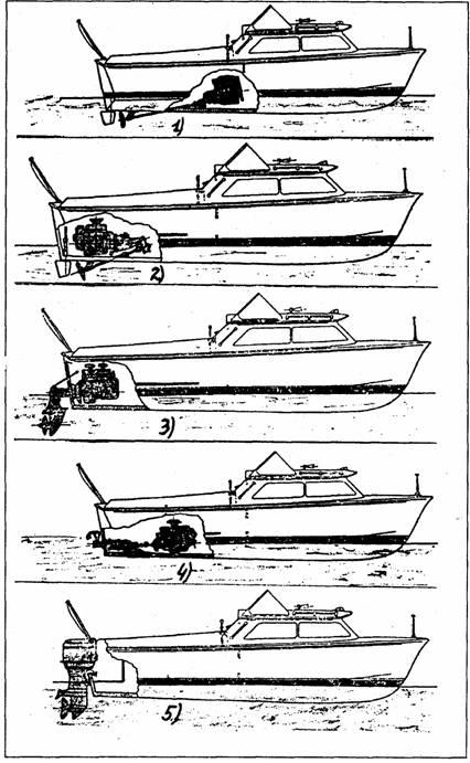 Движители маломерных судов